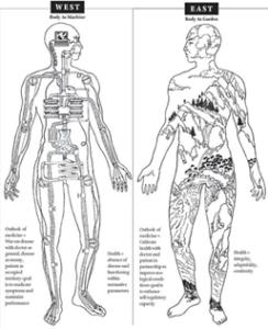 整形外科における検査法